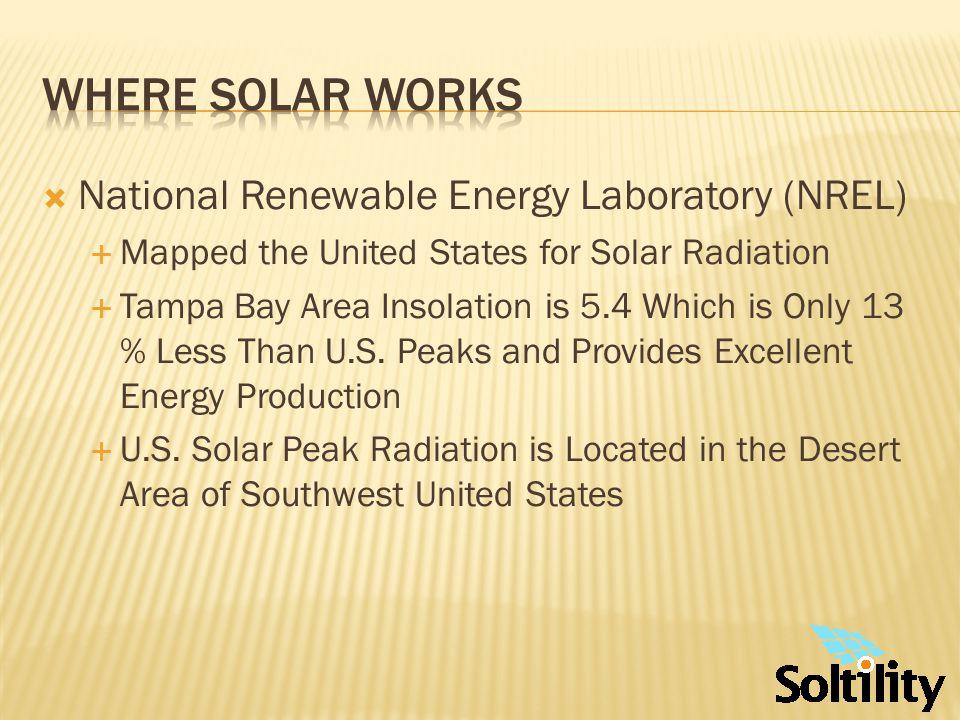 Where Solar Works