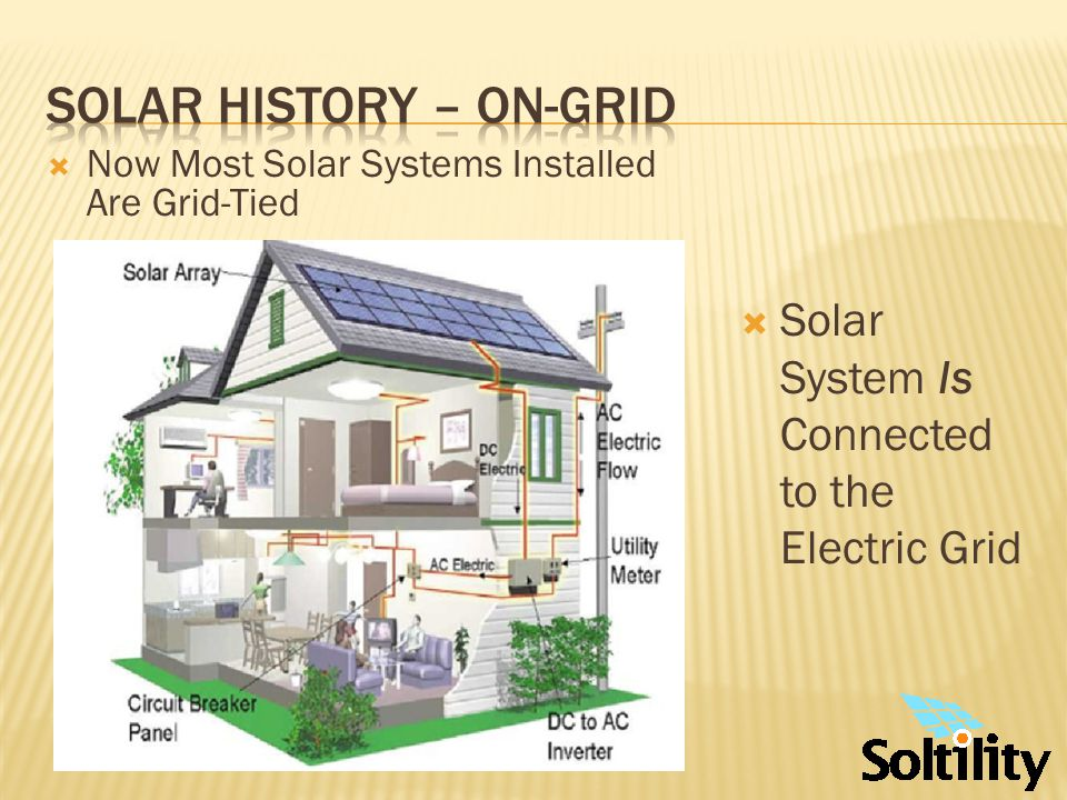 solar photovoltaic (PV) vs solar thermal