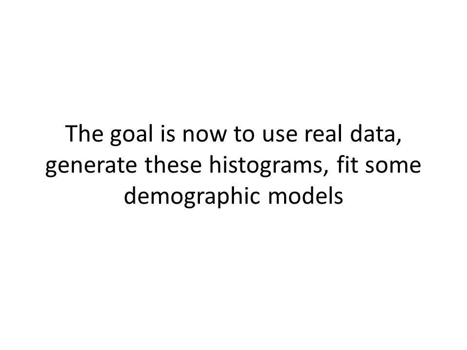The goal is now to use real data, generate these histograms, fit some demographic models