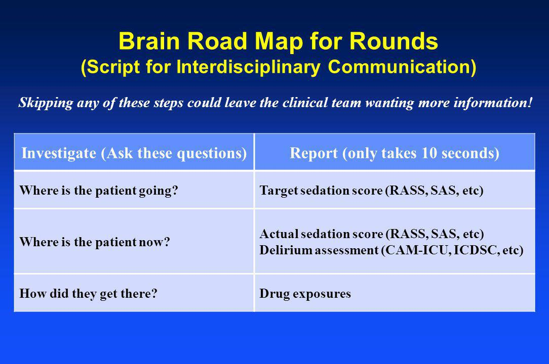 Brain Road Map for Rounds (Script for Interdisciplinary Communication)