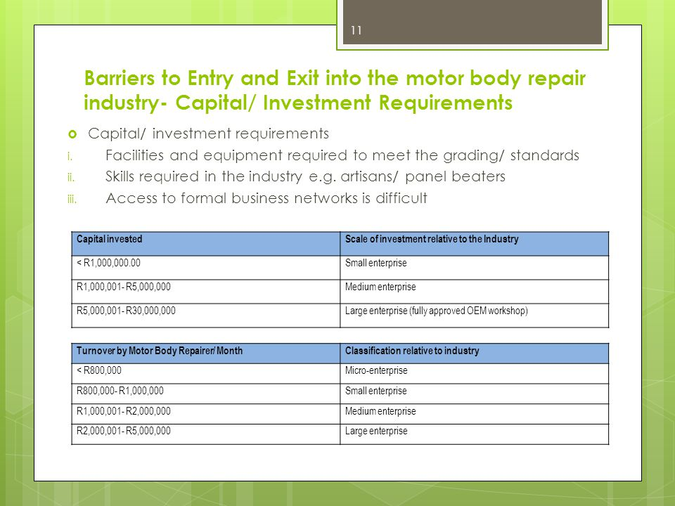 Barriers to Entry and Exit into the motor body repair industry- Capital/ Investment Requirements