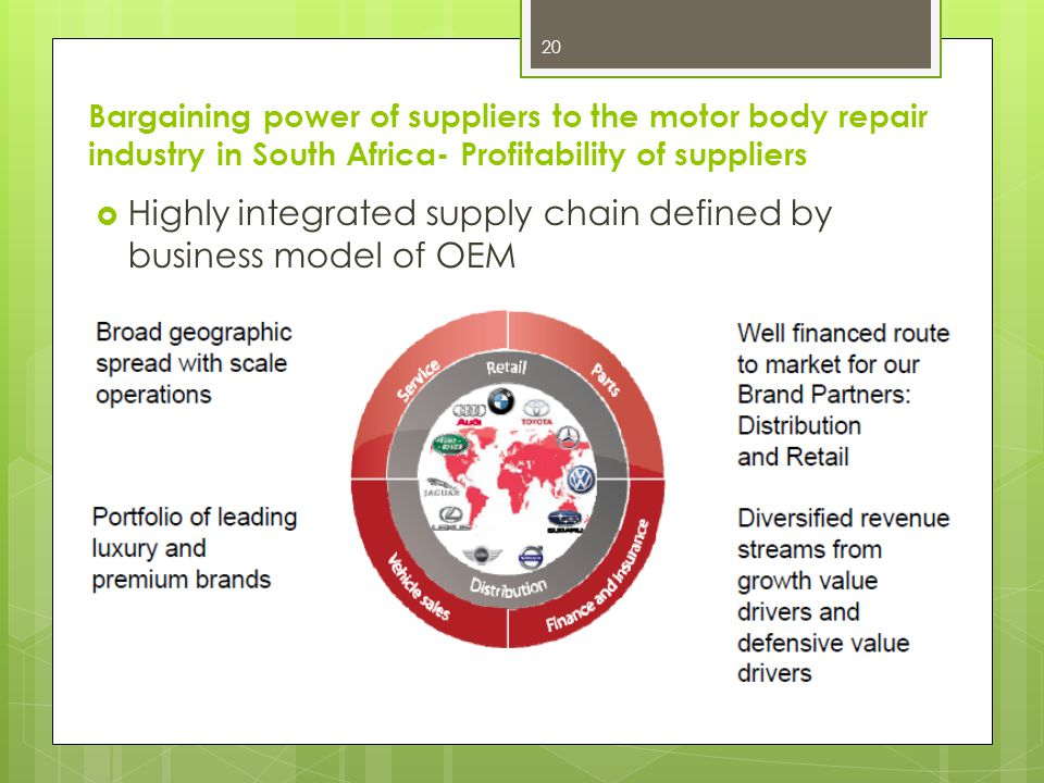 Highly integrated supply chain defined by business model of OEM