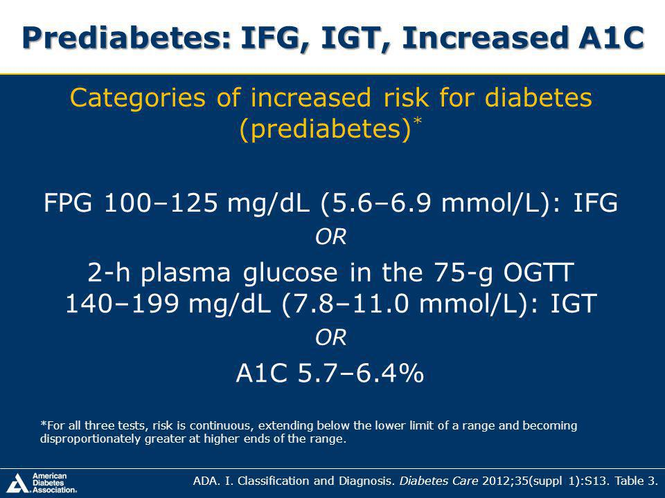 Prediabetes: IFG, IGT, Increased A1C