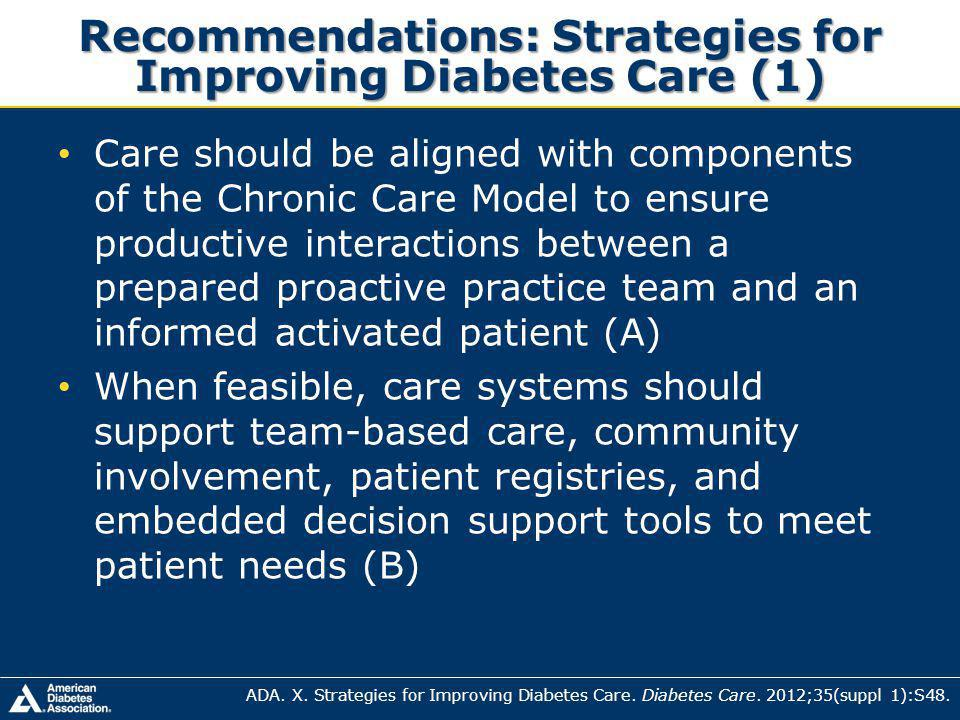 Recommendations: Strategies for Improving Diabetes Care (1)