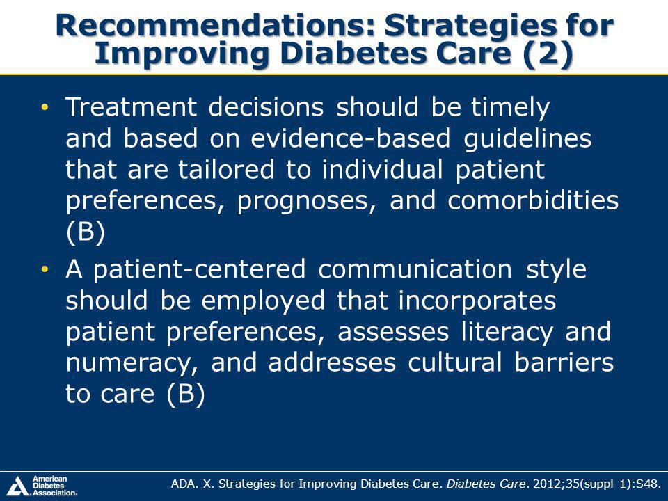 Recommendations: Strategies for Improving Diabetes Care (2)