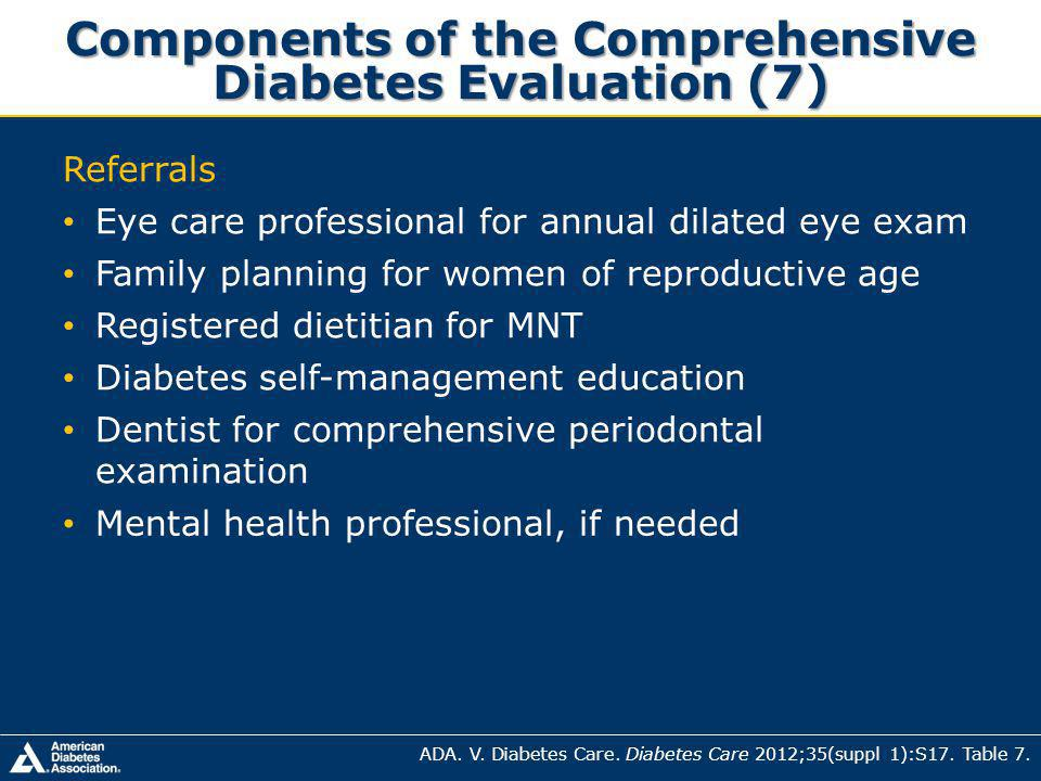 Components of the Comprehensive Diabetes Evaluation (7)