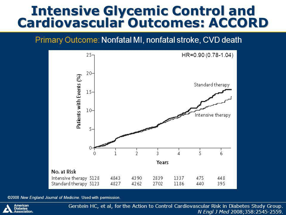 Intensive Glycemic Control and Cardiovascular Outcomes: ACCORD