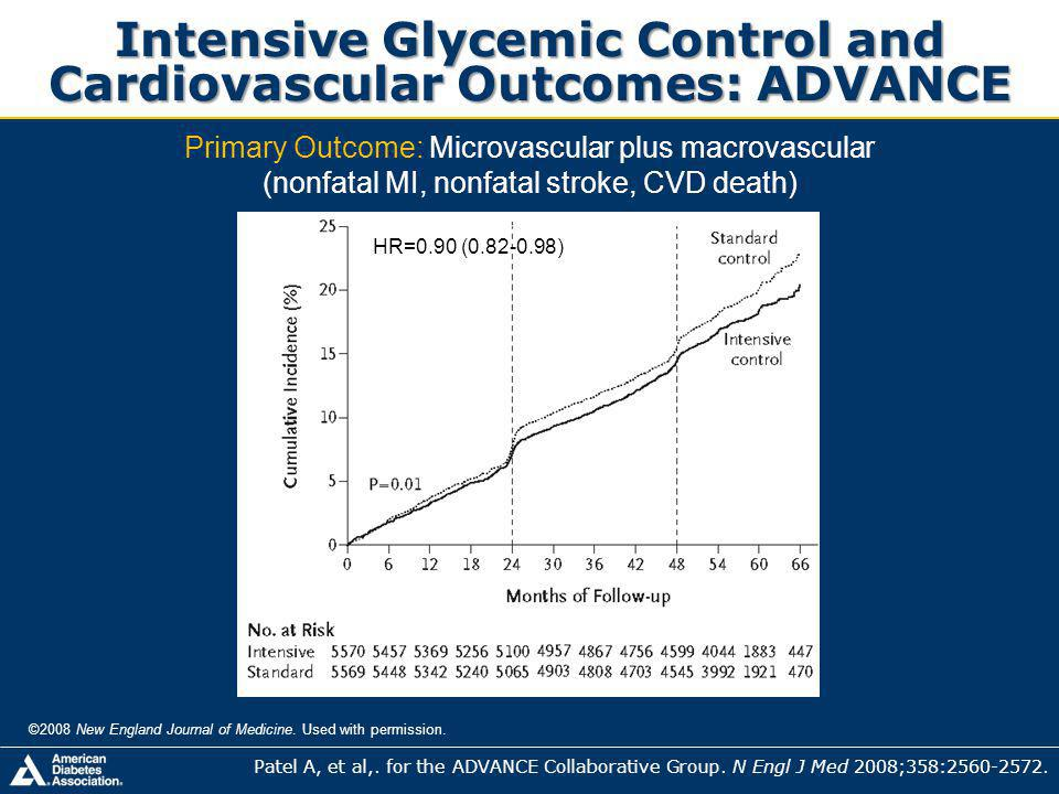 Intensive Glycemic Control and Cardiovascular Outcomes: ADVANCE