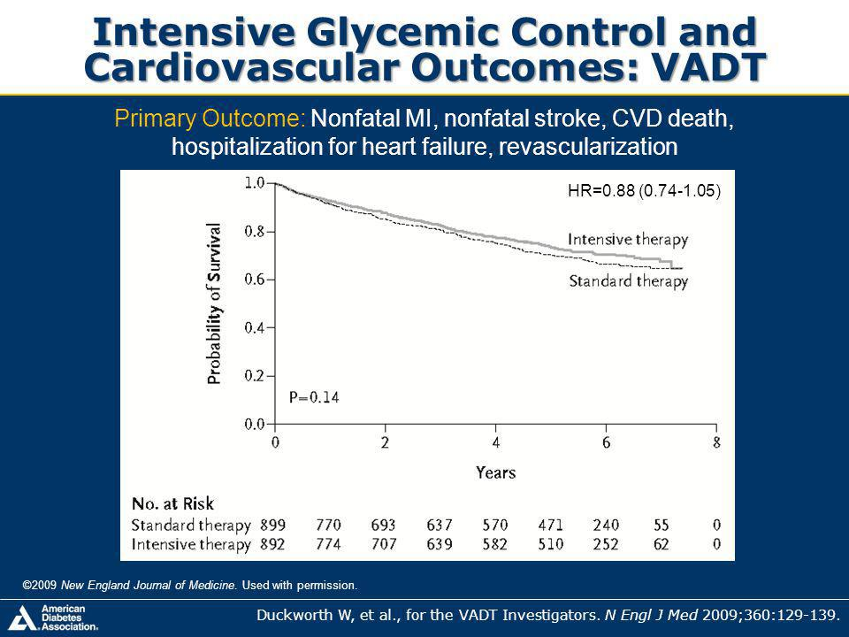 Intensive Glycemic Control and Cardiovascular Outcomes: VADT