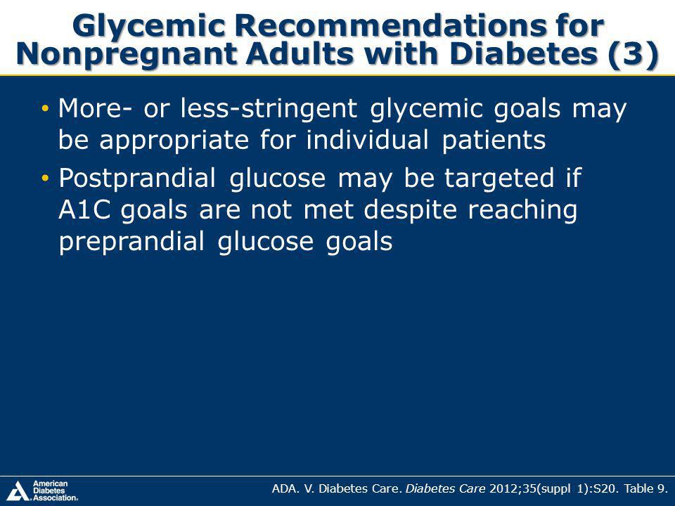 Glycemic Recommendations for Nonpregnant Adults with Diabetes (3)