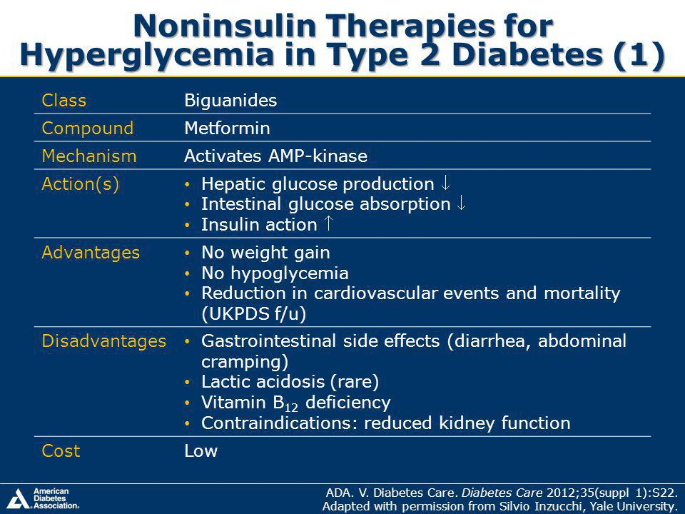 Noninsulin Therapies for Hyperglycemia in Type 2 Diabetes (1)