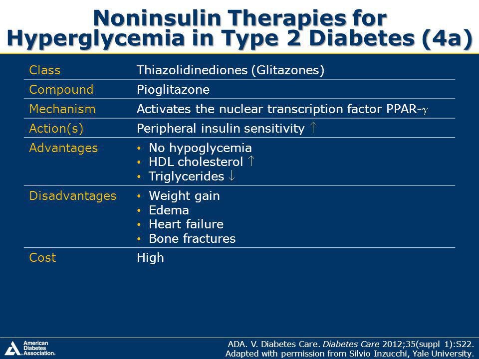 Noninsulin Therapies for Hyperglycemia in Type 2 Diabetes (4a)