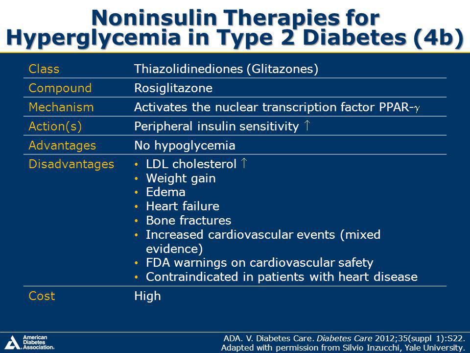 Noninsulin Therapies for Hyperglycemia in Type 2 Diabetes (4b)