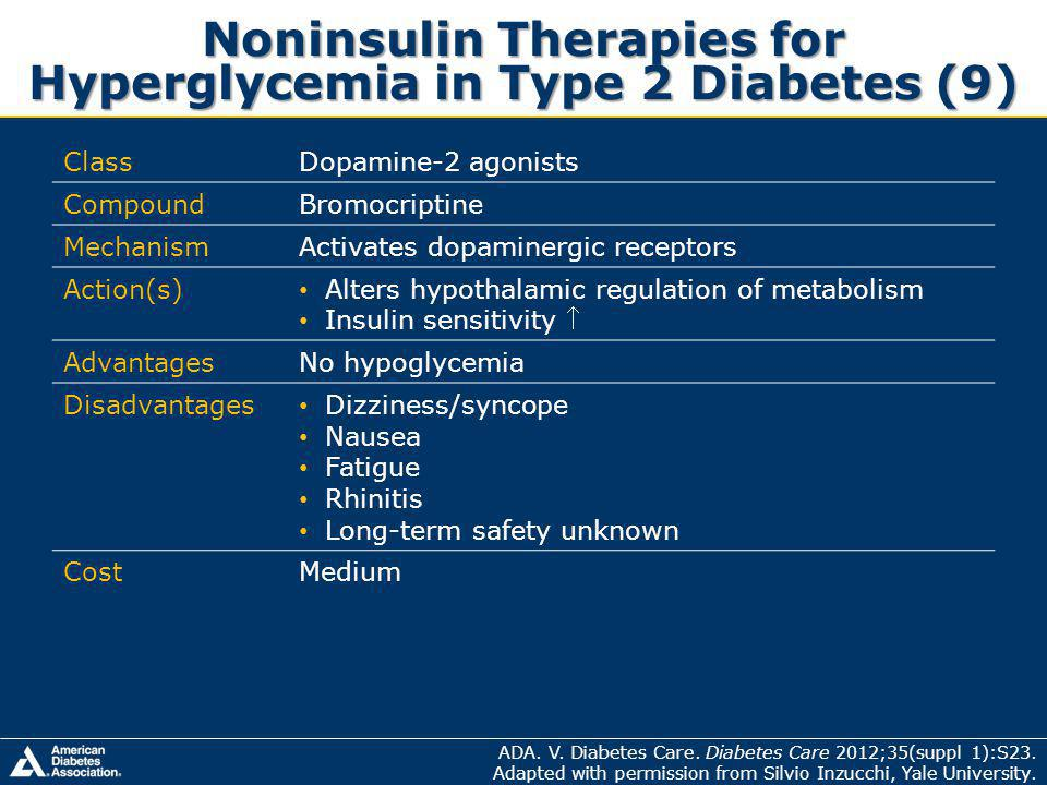 Noninsulin Therapies for Hyperglycemia in Type 2 Diabetes (9)