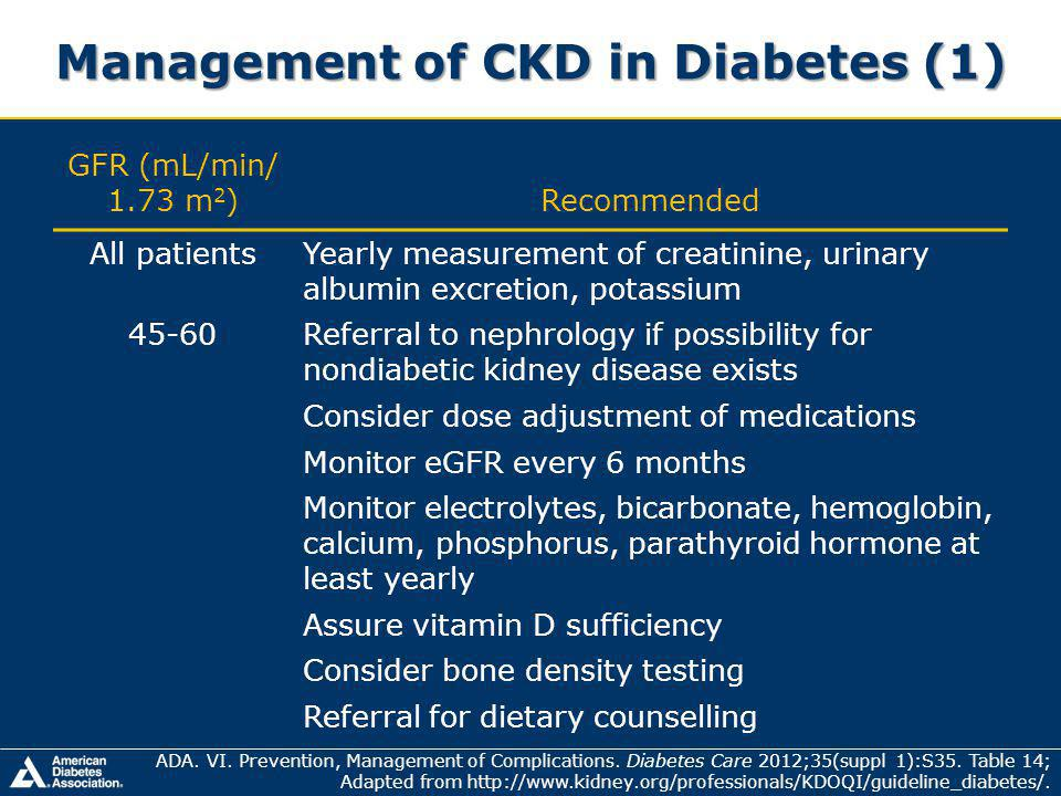 Management of CKD in Diabetes (1)