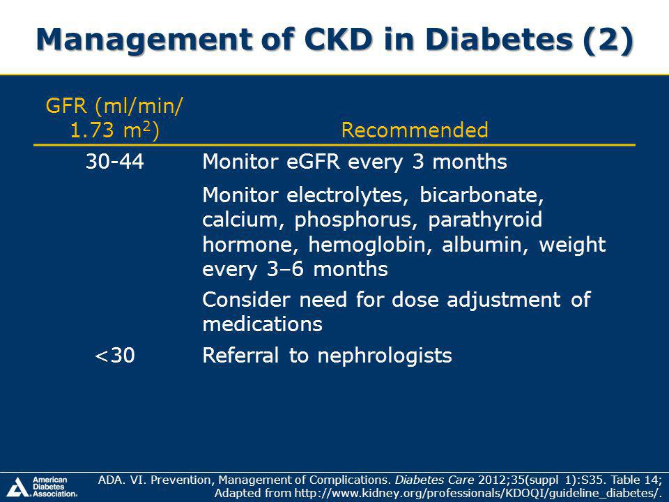 Management of CKD in Diabetes (2)