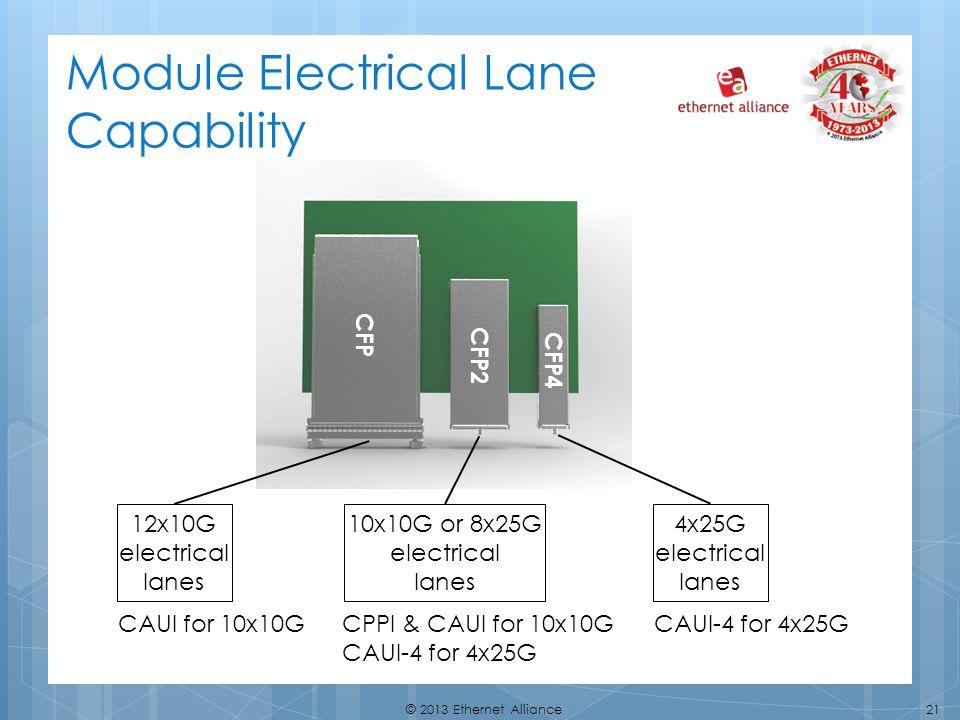 Module Electrical Lane Capability
