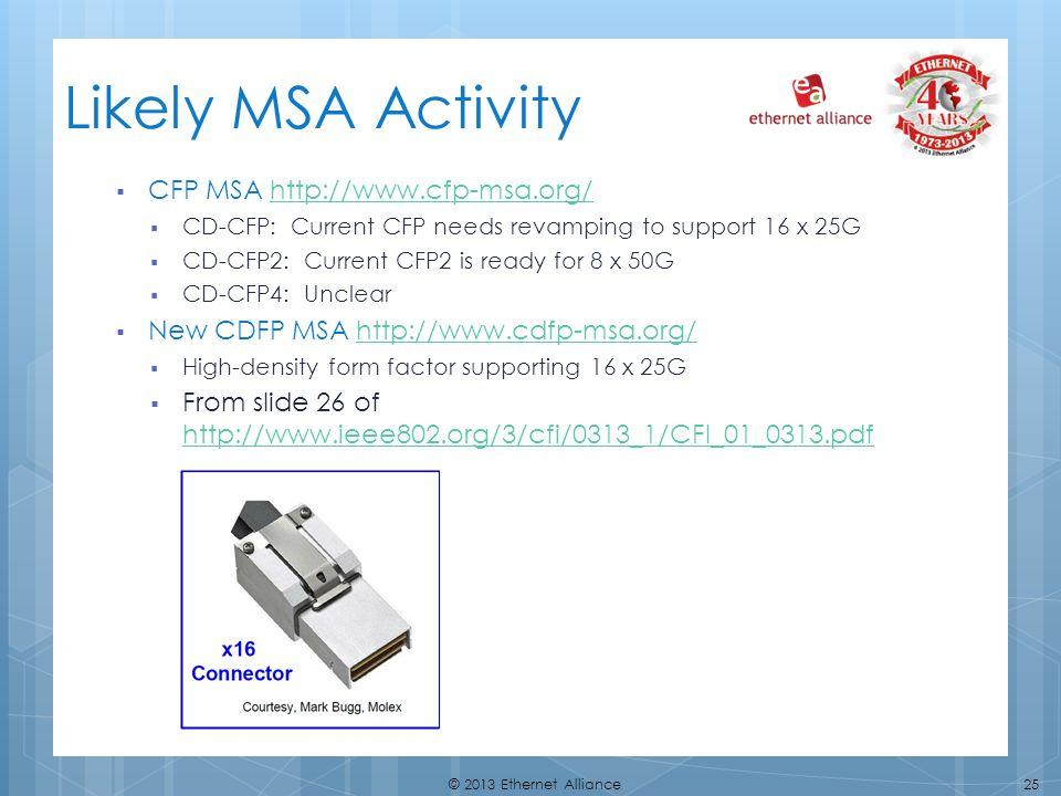 Likely MSA Activity CFP MSA http://www.cfp-msa.org/