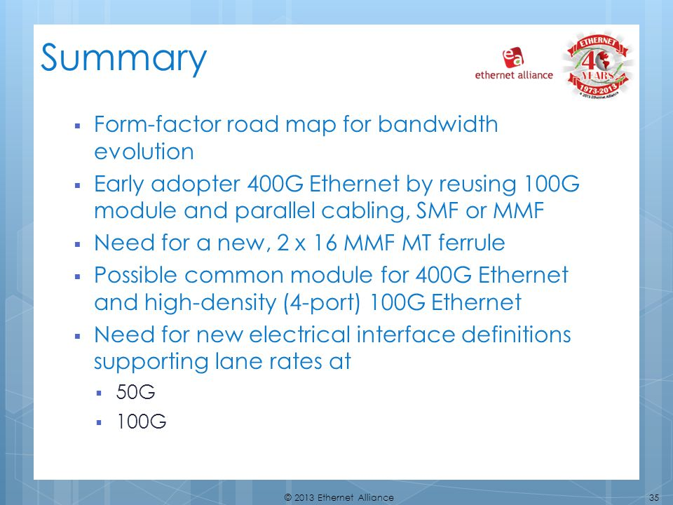 Summary Form-factor road map for bandwidth evolution