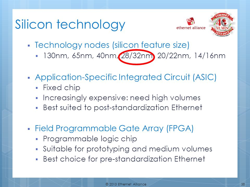 Silicon technology Technology nodes (silicon feature size)