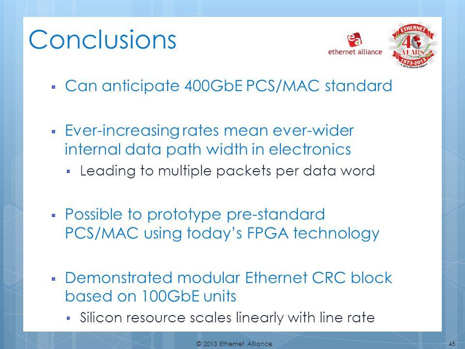 Conclusions Can anticipate 400GbE PCS/MAC standard