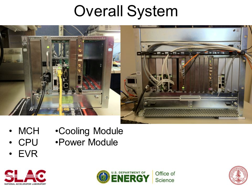 Overall System Cooling Module Power Module MCH CPU EVR