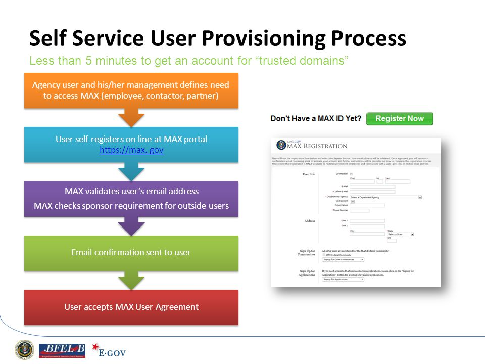 Self Service User Provisioning Process