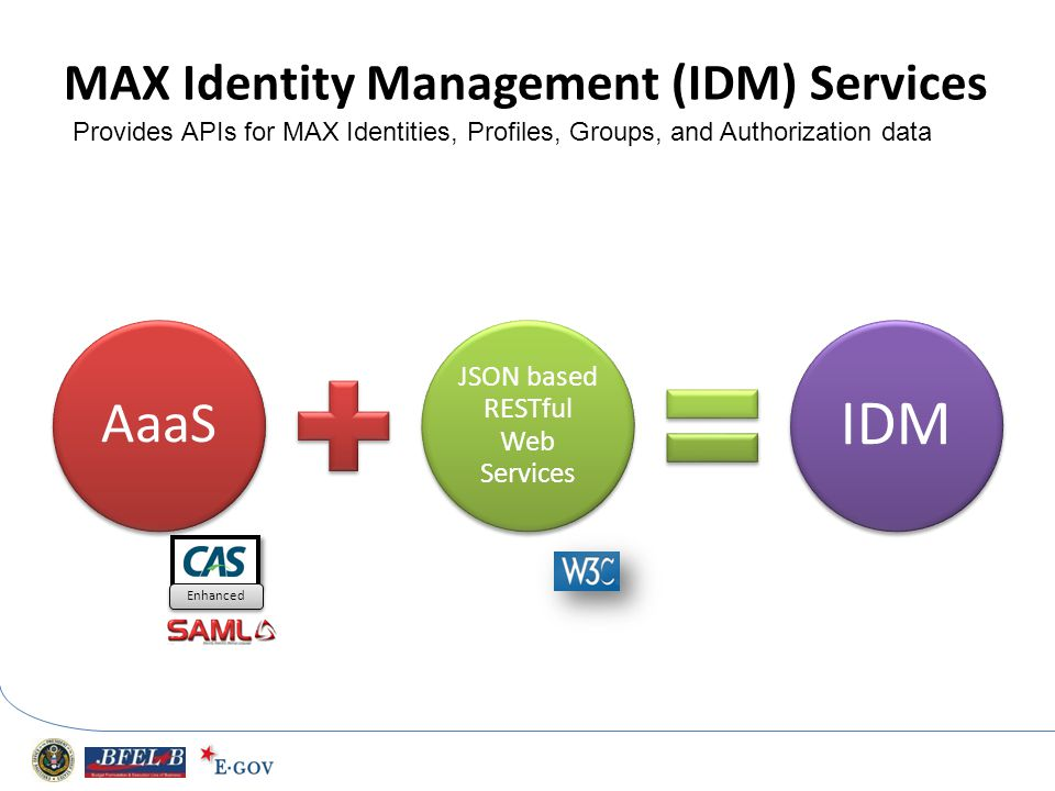 MAX Identity Management (IDM) Services