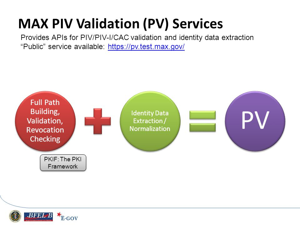 MAX PIV Validation (PV) Services