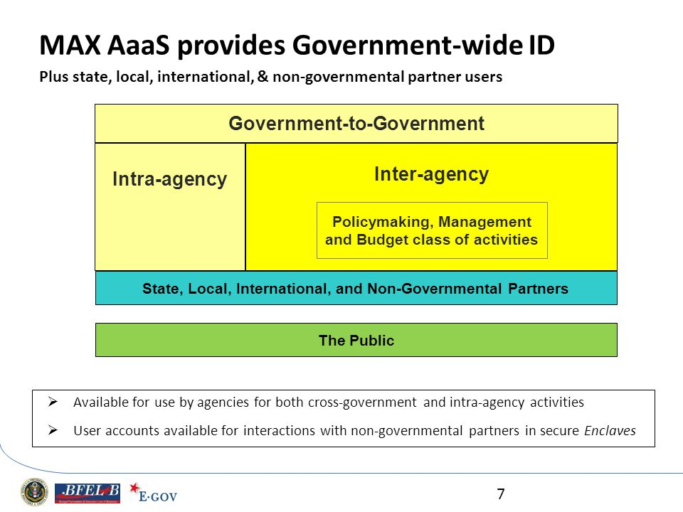 MAX AaaS provides Government-wide ID