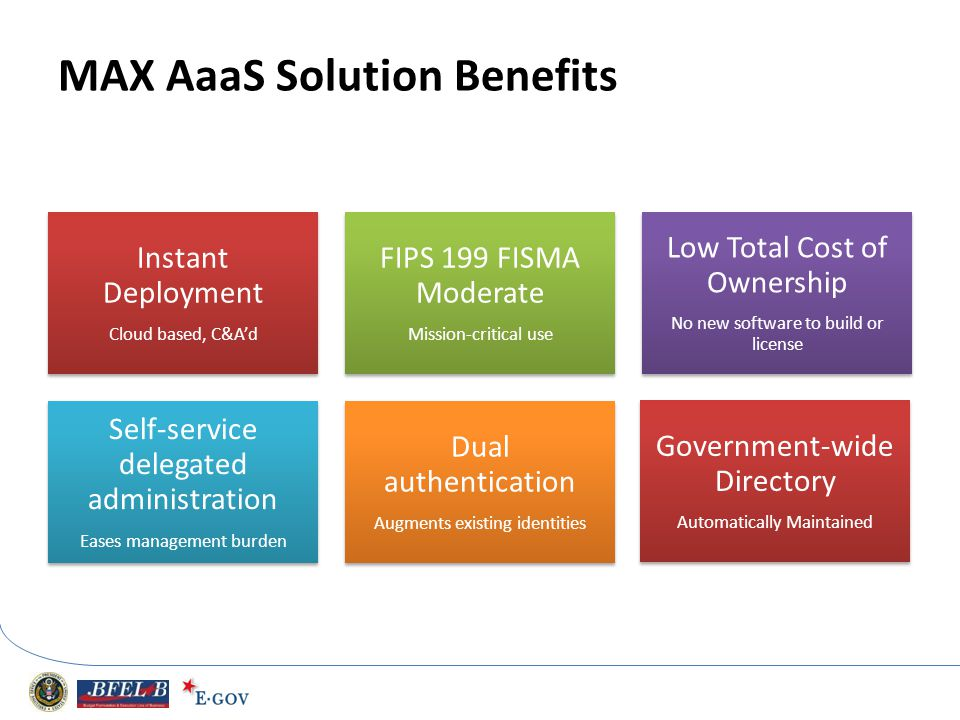MAX AaaS Solution Benefits