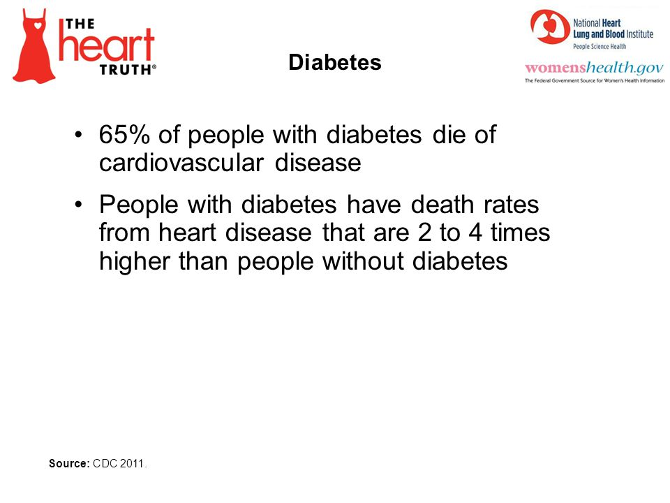 65% of people with diabetes die of cardiovascular disease