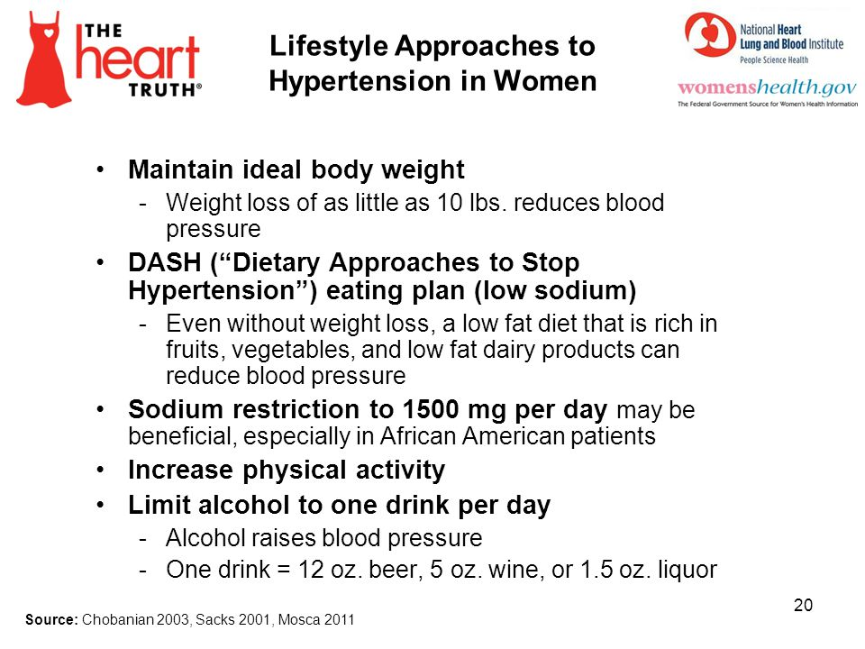 Lifestyle Approaches to Hypertension in Women