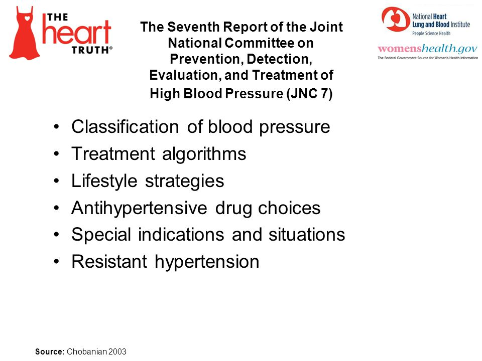 Classification of blood pressure Treatment algorithms