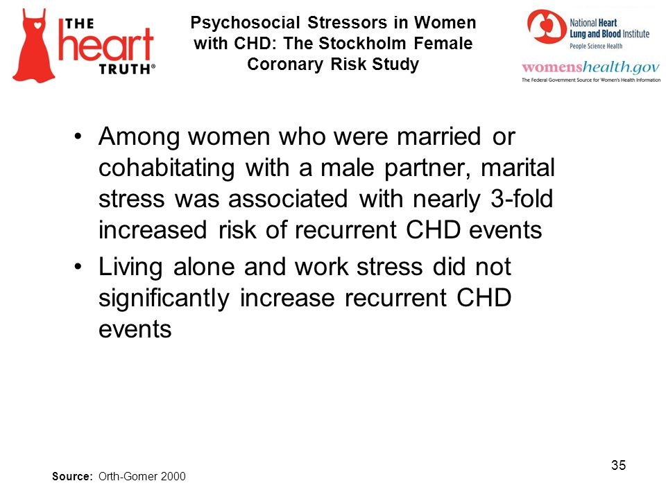 4/2/2017 Psychosocial Stressors in Women with CHD: The Stockholm Female Coronary Risk Study.