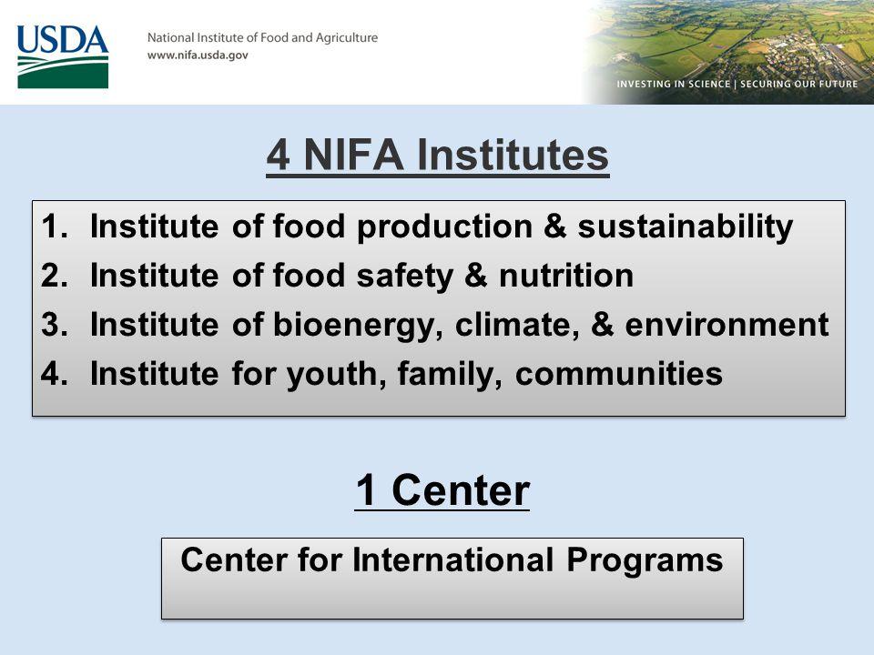 Center for International Programs