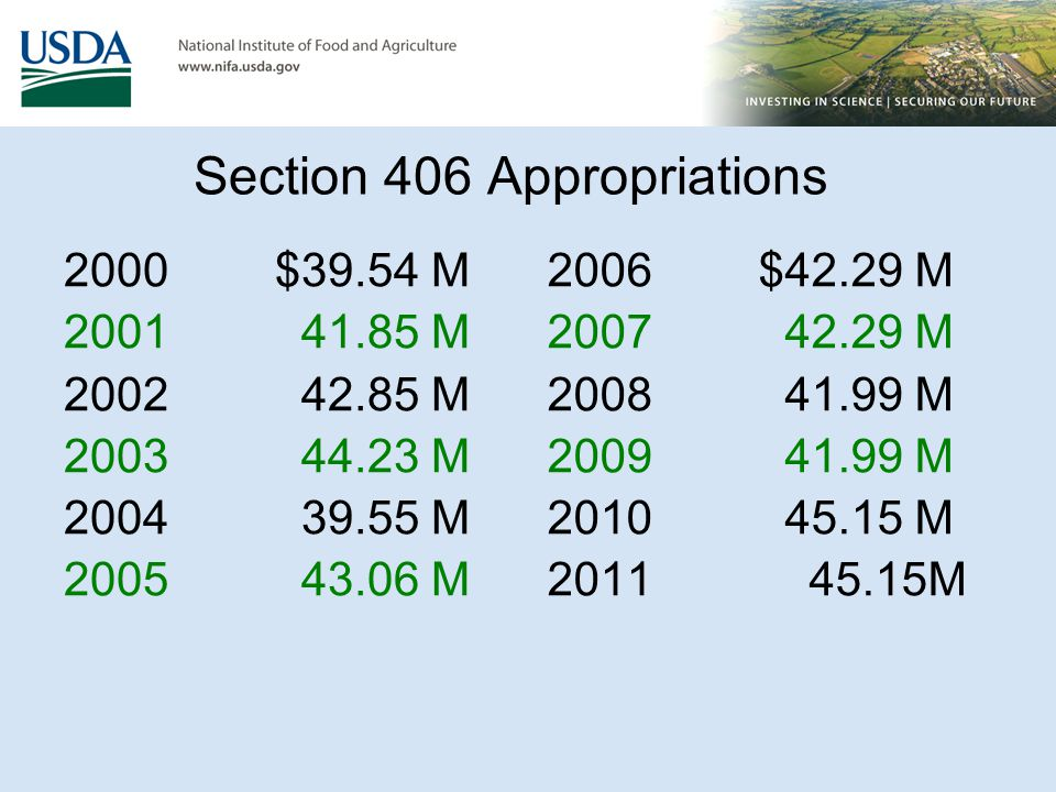 Section 406 Appropriations