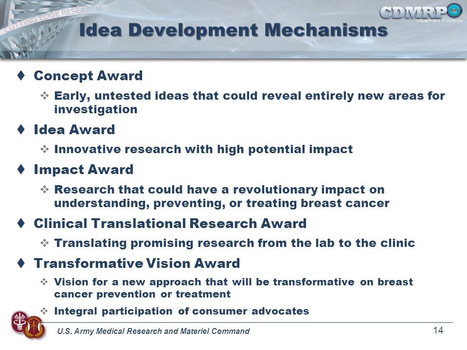Idea Development Mechanisms