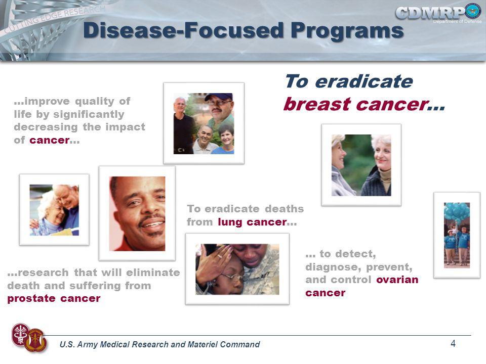 Disease-Focused Programs