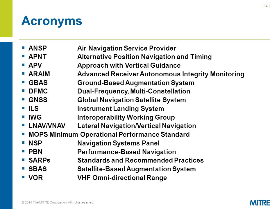 Acronyms ANSP Air Navigation Service Provider