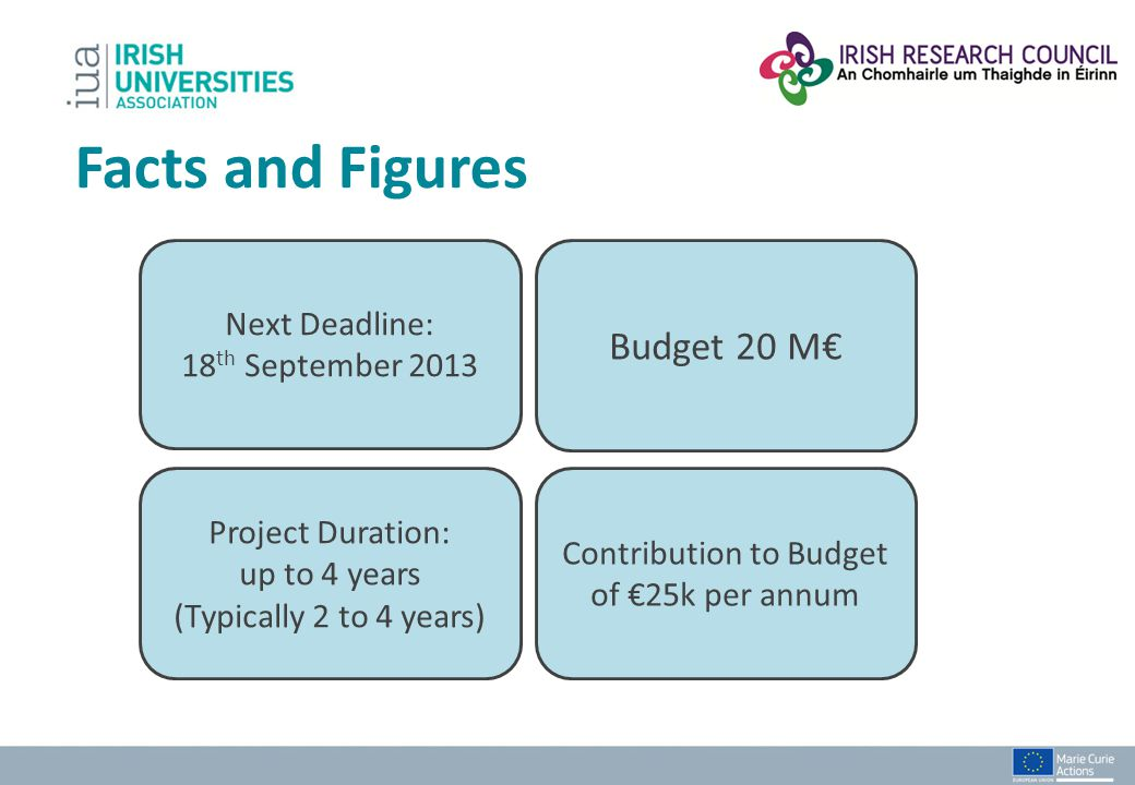 Contribution to Budget of €25k per annum