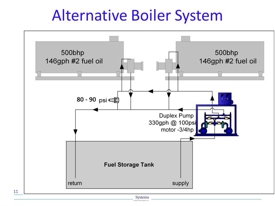 Alternative Boiler System