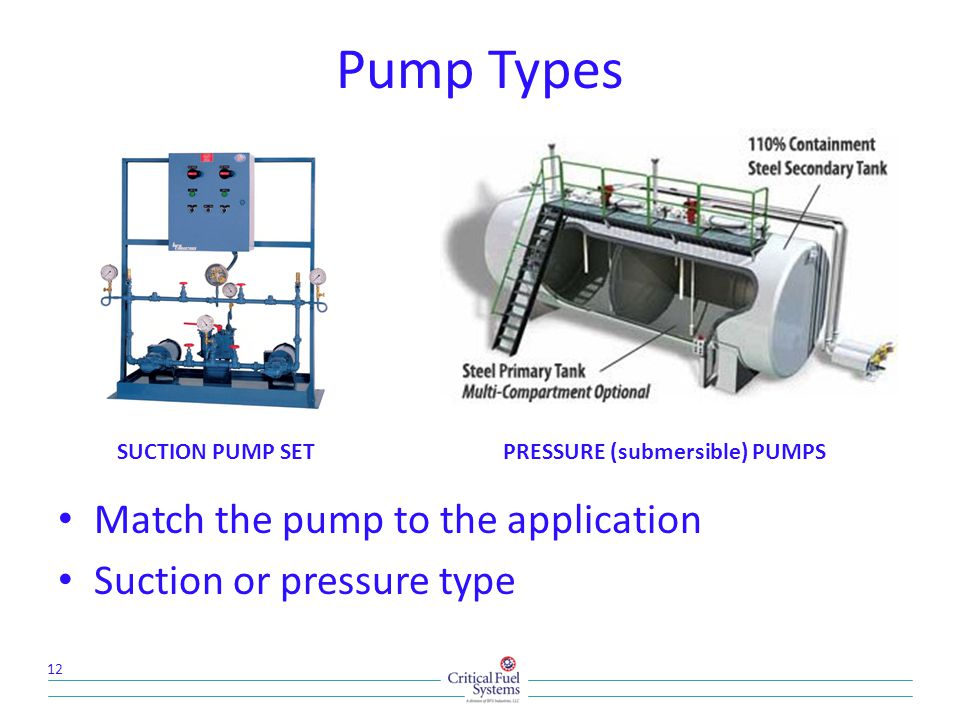 PRESSURE (submersible) PUMPS