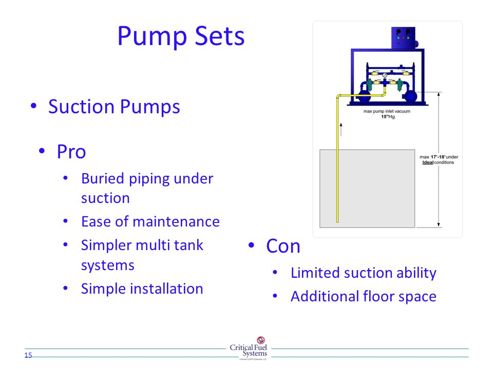 Pump Sets Suction Pumps Pro Con Buried piping under suction