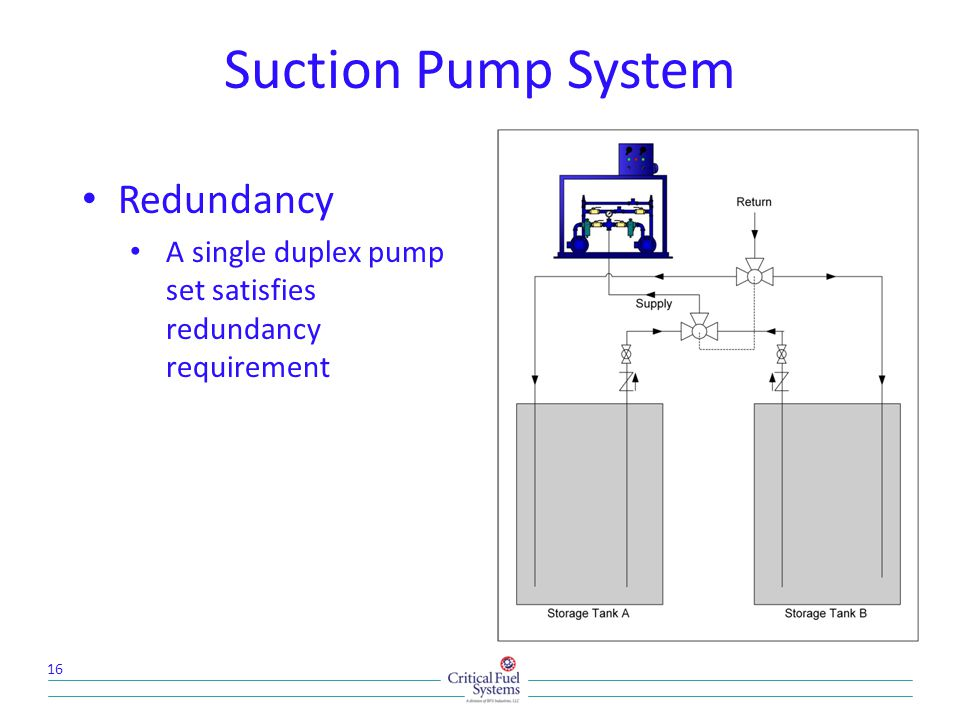 Suction Pump System Redundancy