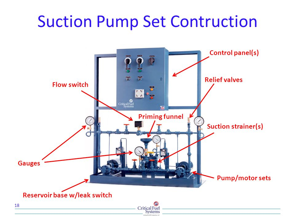 Suction Pump Set Contruction