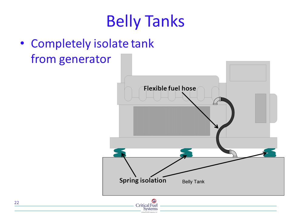 Belly Tanks Completely isolate tank from generator Flexible fuel hose