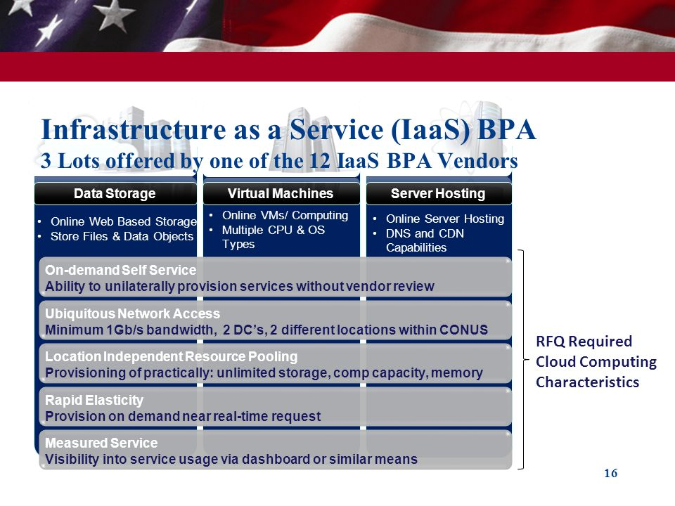 Infrastructure as a Service (IaaS) BPA 3 Lots offered by one of the 12 IaaS BPA Vendors