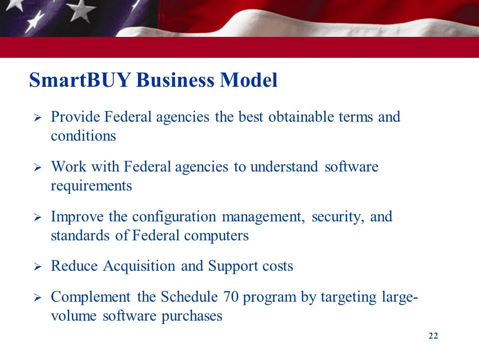 SmartBUY Business Model