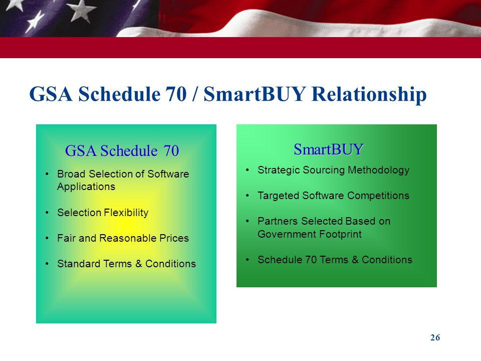 GSA Schedule 70 / SmartBUY Relationship